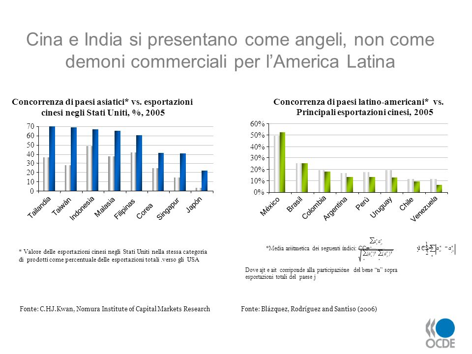 Cina e India si presentano come angeli, non come demoni commerciali per l'America Latina