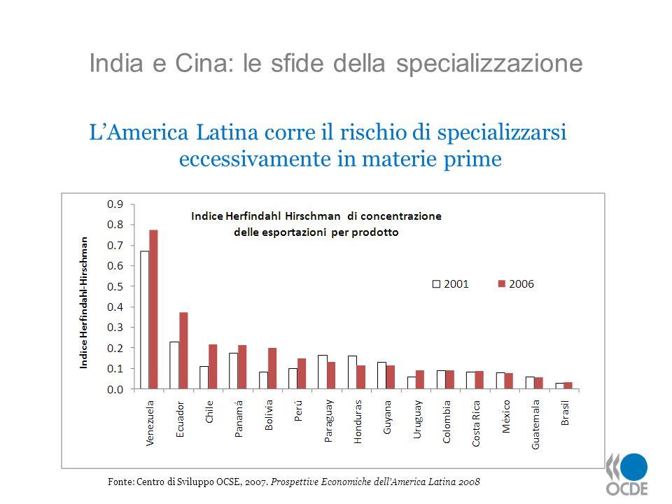 India e Cina: le sfide della specializzazione