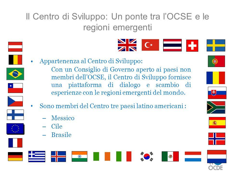 Il Centro di Sviluppo: Un ponte tra l'OCSE e le regioni emergenti