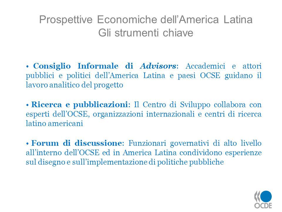 Prospettive Economiche dell'America Latina Gli strumenti chiave