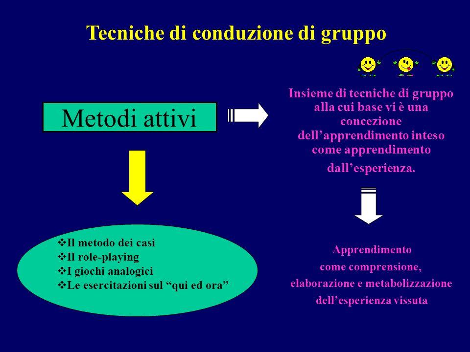 Metodi attivi Tecniche di conduzione di gruppo