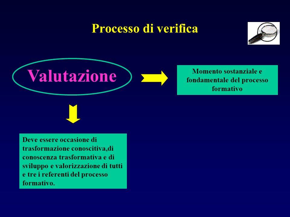 Momento sostanziale e fondamentale del processo formativo
