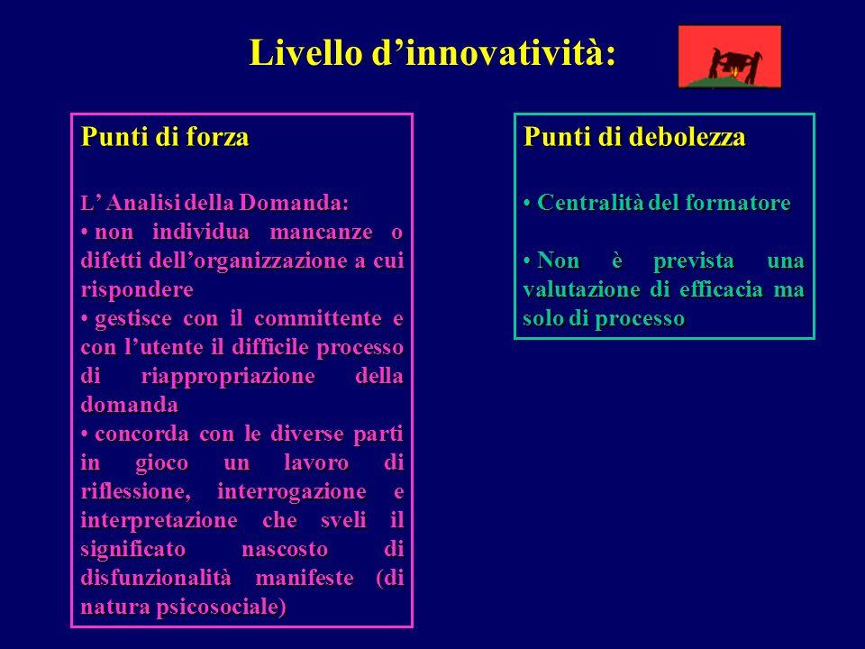 Livello d'innovatività:
