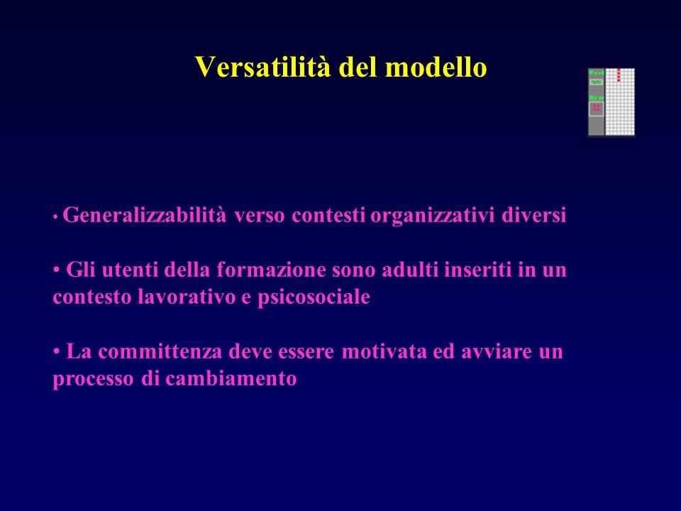 Versatilità del modello