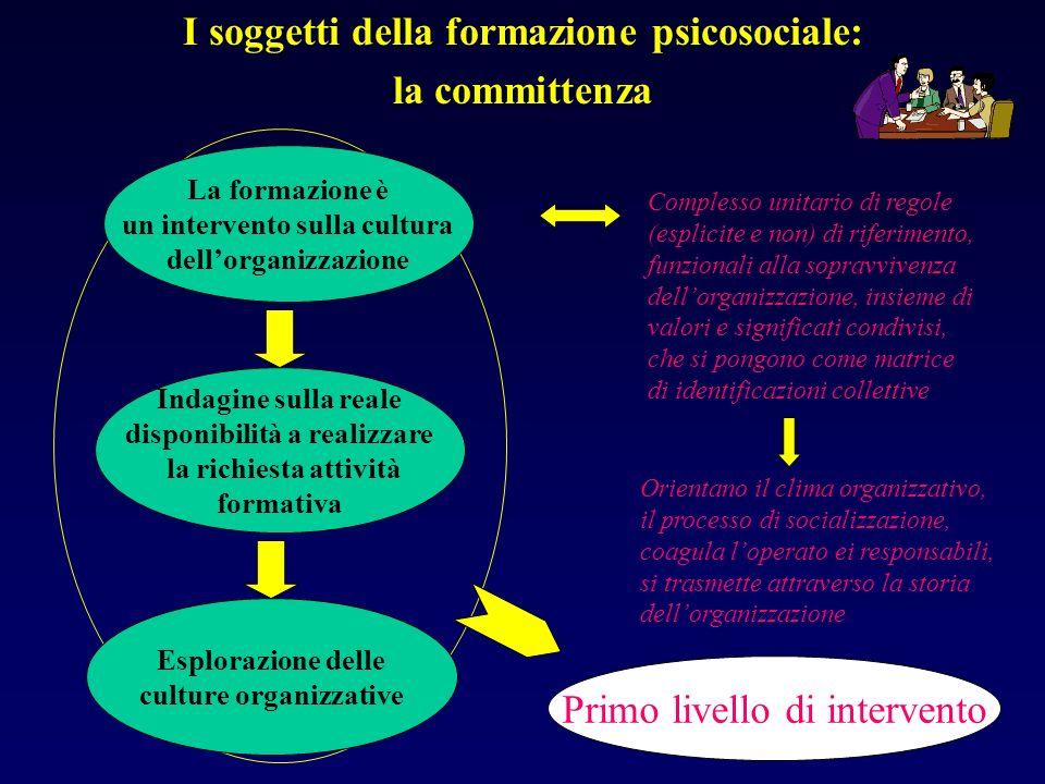 I soggetti della formazione psicosociale: la committenza
