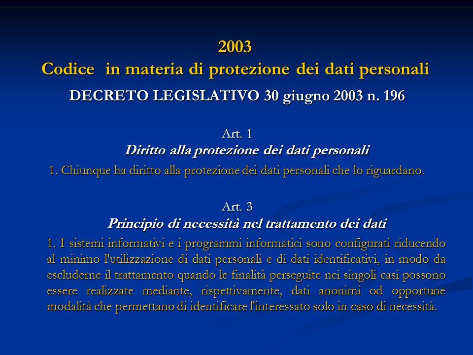 2003 Codice in materia di protezione dei dati personali