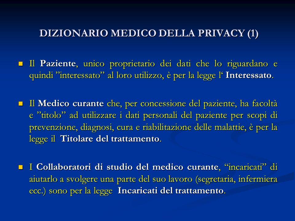DIZIONARIO MEDICO DELLA PRIVACY (1)