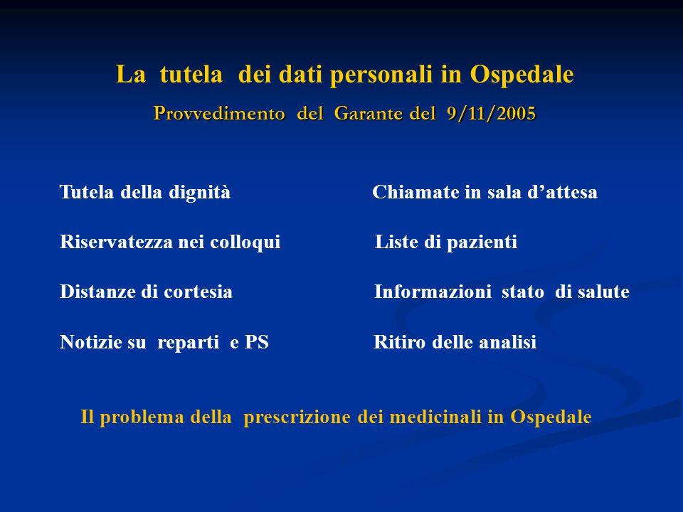 La tutela dei dati personali in Ospedale