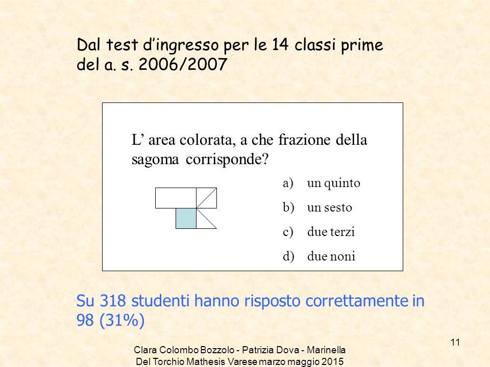 Dal test d'ingresso per le 14 classi prime del a. s. 2006/2007