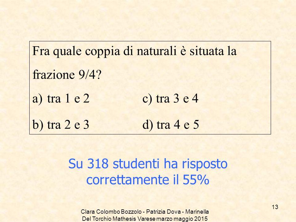 Su 318 studenti ha risposto correttamente il 55%