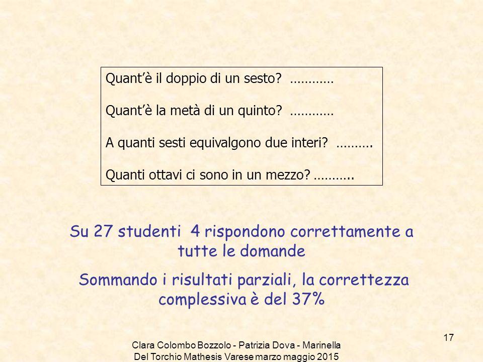 Su 27 studenti 4 rispondono correttamente a tutte le domande