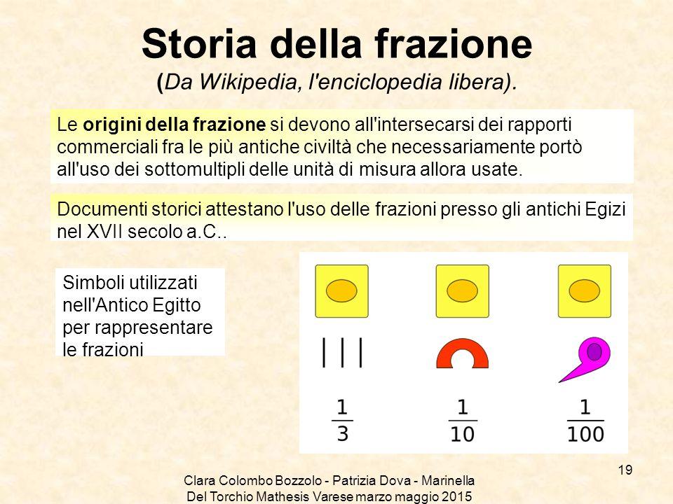 Storia della frazione (Da Wikipedia, l enciclopedia libera).