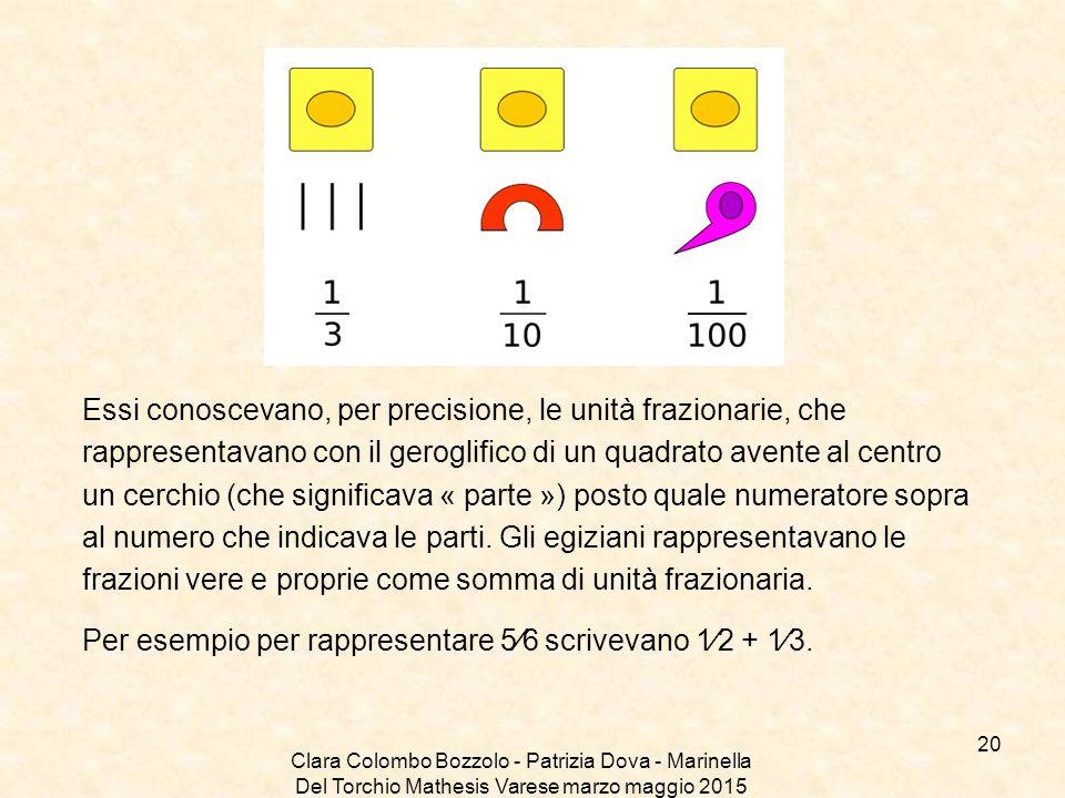 Per esempio per rappresentare 5⁄6 scrivevano 1⁄2 + 1⁄3.