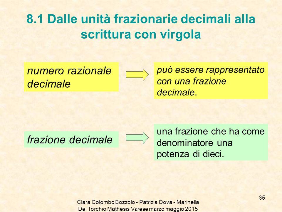 8.1 Dalle unità frazionarie decimali alla scrittura con virgola