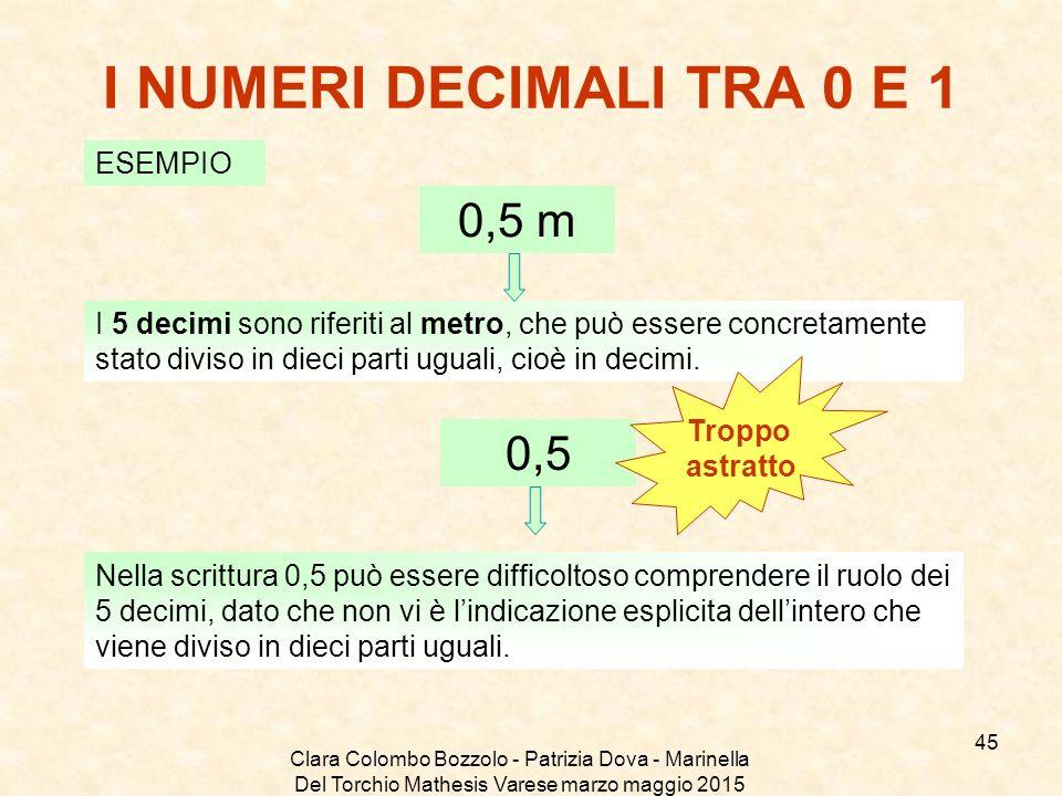 I NUMERI DECIMALI TRA 0 E 1 0,5 m 0,5 ESEMPIO