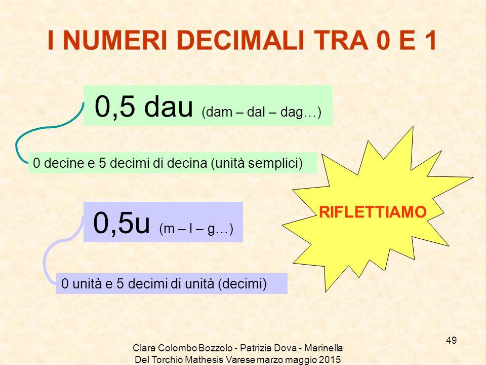 0,5 dau (dam – dal – dag…) 0,5u (m – l – g…)