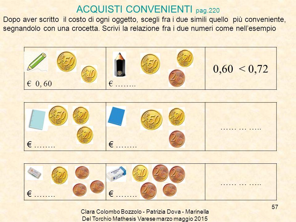 ACQUISTI CONVENIENTI pag.220