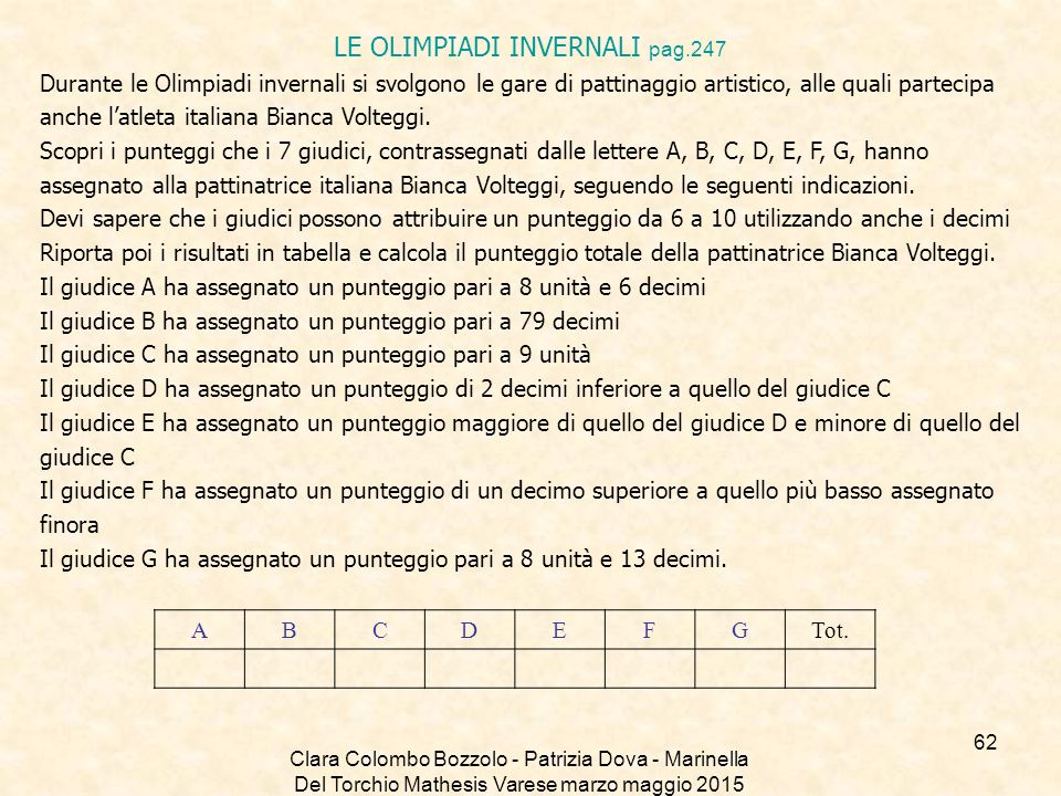 LE OLIMPIADI INVERNALI pag.247
