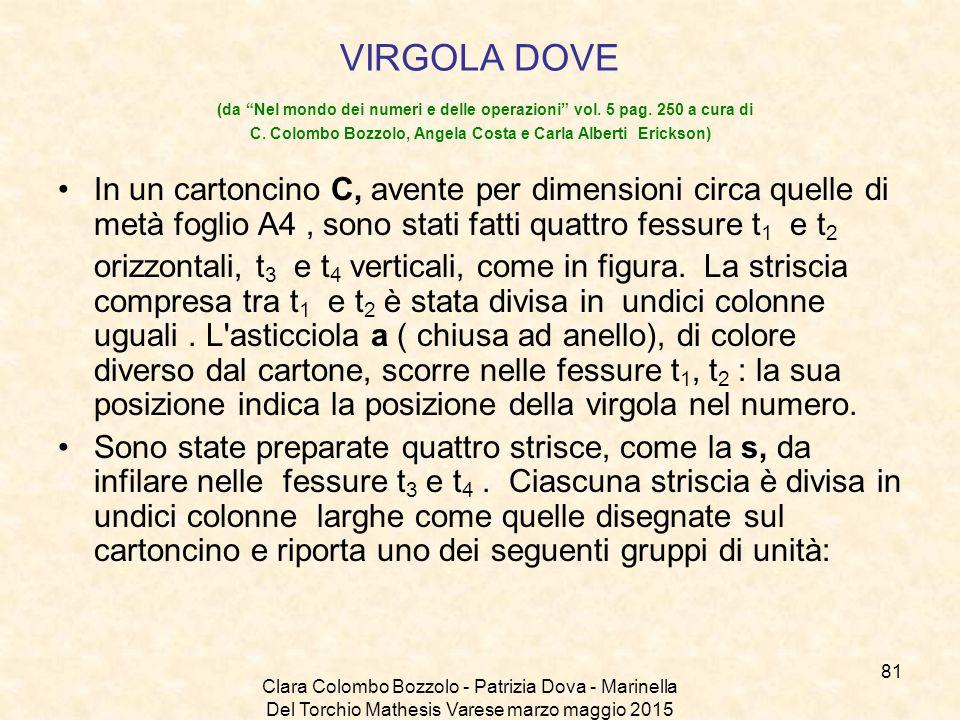 VIRGOLA DOVE (da Nel mondo dei numeri e delle operazioni vol. 5 pag
