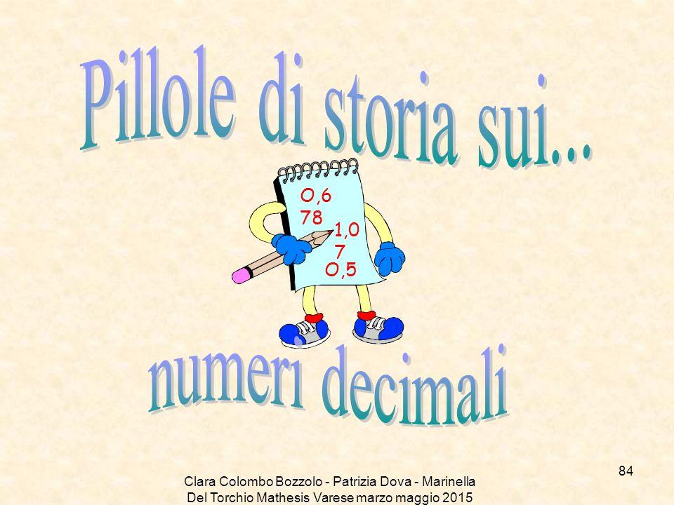 Pillole di storia sui... numeri decimali O,678 1,07 O,5