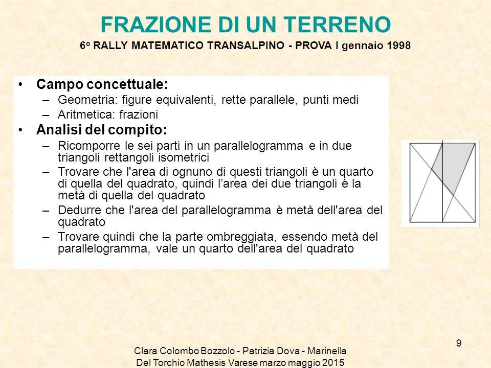 FRAZIONE DI UN TERRENO 6o RALLY MATEMATICO TRANSALPINO - PROVA I gennaio 1998