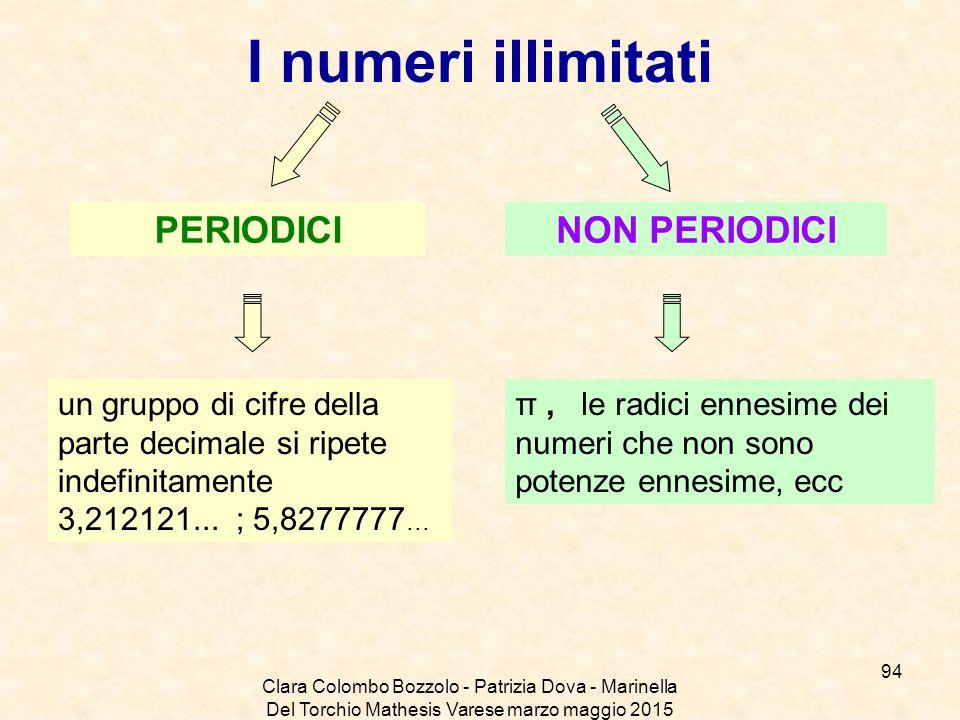 I numeri illimitati PERIODICI NON PERIODICI