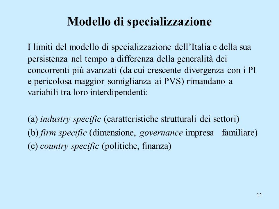 Modello di specializzazione