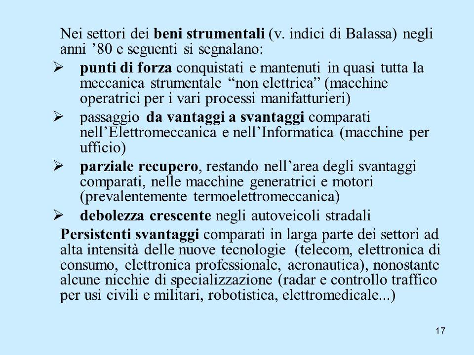 Nei settori dei beni strumentali (v