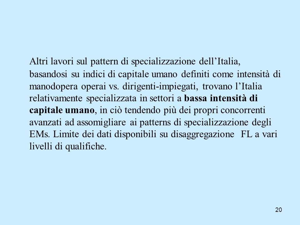 Altri lavori sul pattern di specializzazione dell'Italia, basandosi su indici di capitale umano definiti come intensità di manodopera operai vs.