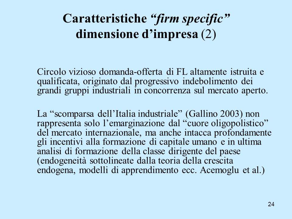 Caratteristiche firm specific dimensione d'impresa (2)