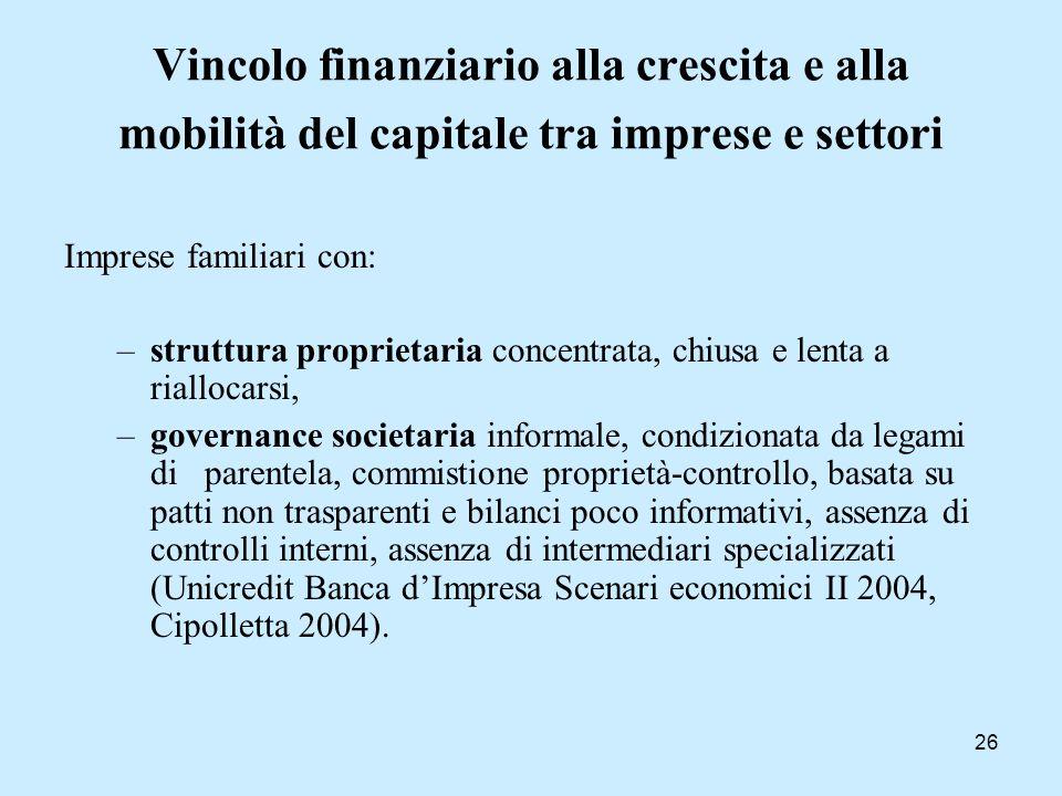 Vincolo finanziario alla crescita e alla mobilità del capitale tra imprese e settori