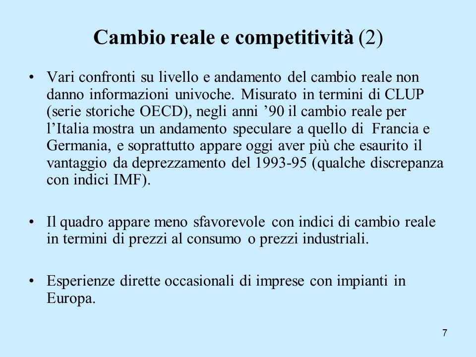 Cambio reale e competitività (2)