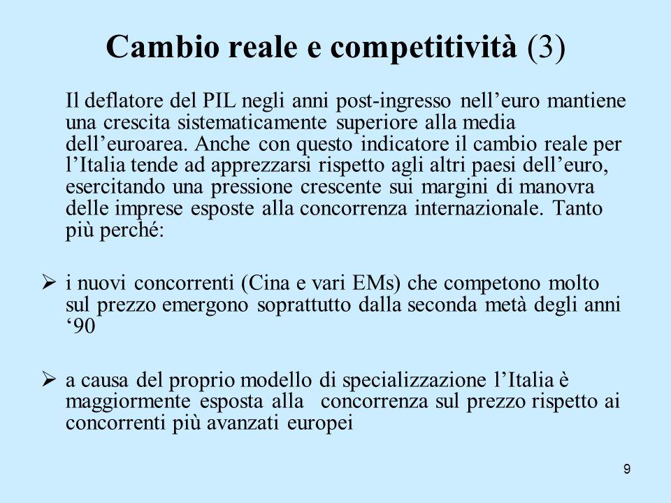 Cambio reale e competitività (3)