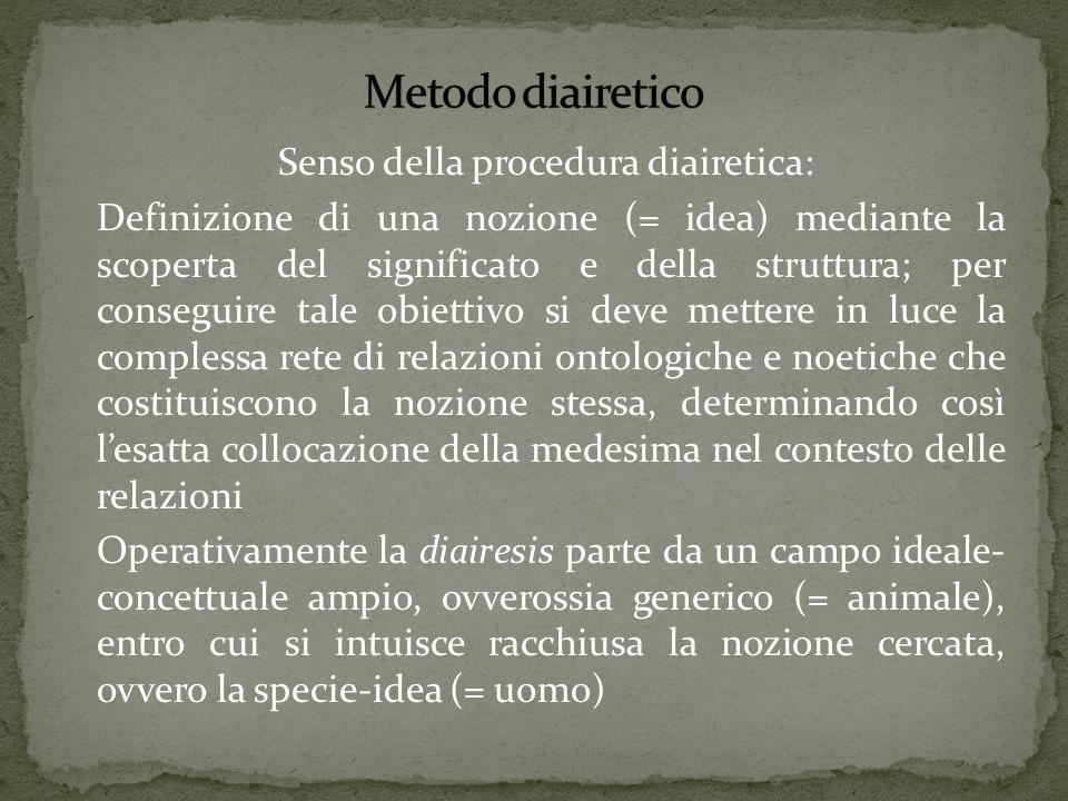 Metodo diairetico