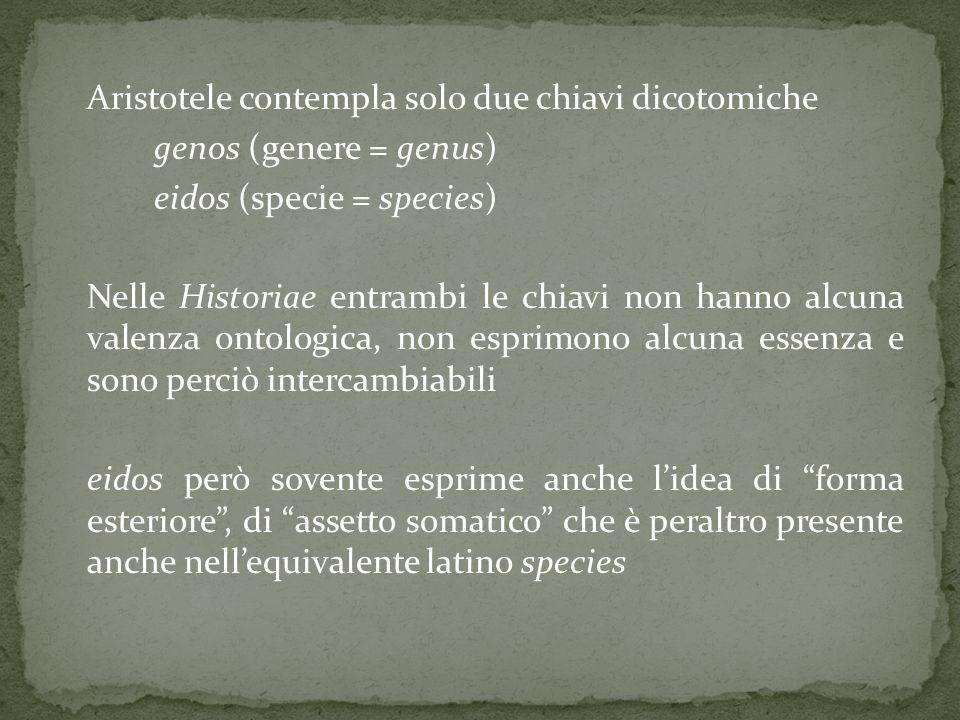 Aristotele contempla solo due chiavi dicotomiche genos (genere = genus) eidos (specie = species) Nelle Historiae entrambi le chiavi non hanno alcuna valenza ontologica, non esprimono alcuna essenza e sono perciò intercambiabili eidos però sovente esprime anche l'idea di forma esteriore , di assetto somatico che è peraltro presente anche nell'equivalente latino species