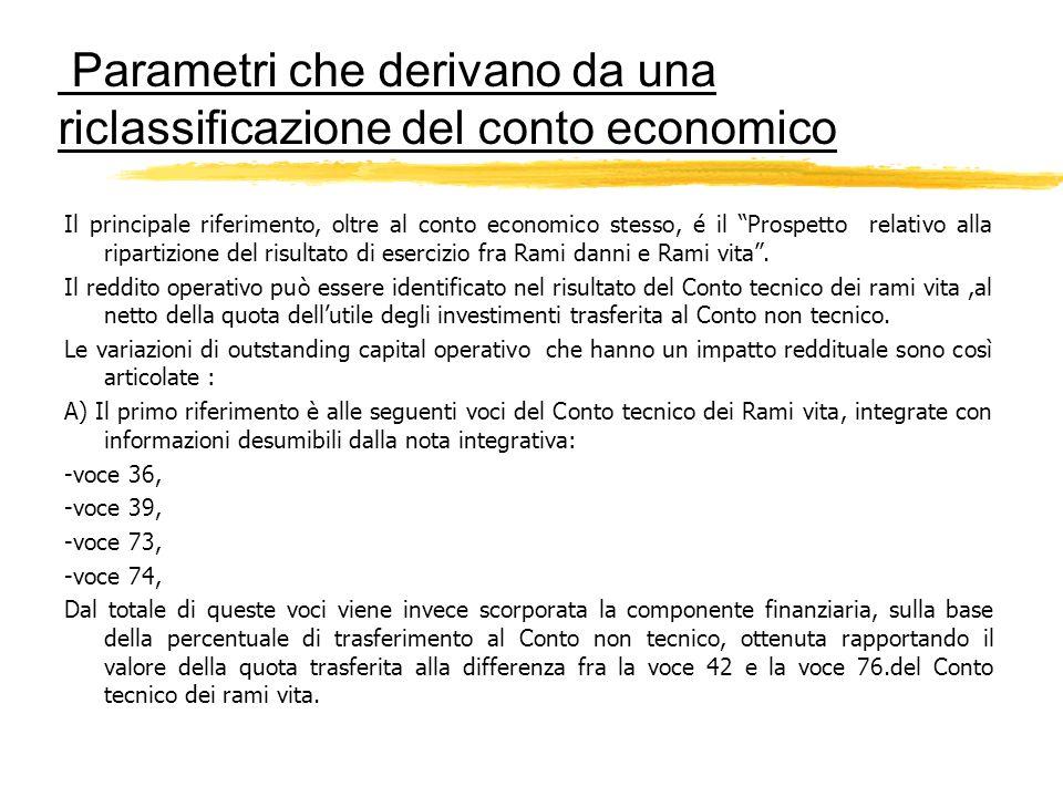 Parametri che derivano da una riclassificazione del conto economico