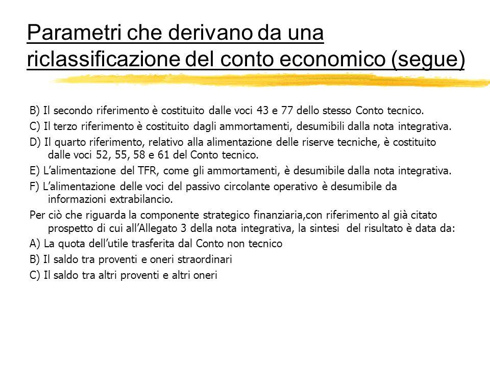 Parametri che derivano da una riclassificazione del conto economico (segue)