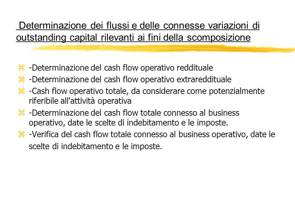 Determinazione dei flussi e delle connesse variazioni di outstanding capital rilevanti ai fini della scomposizione