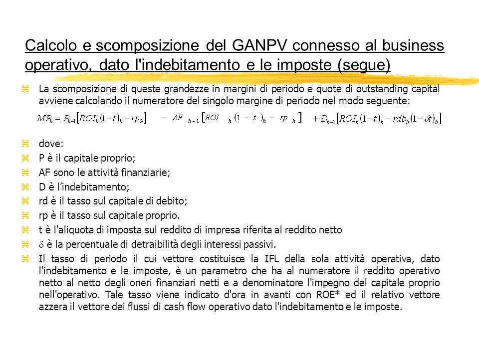 Calcolo e scomposizione del GANPV connesso al business operativo, dato l indebitamento e le imposte (segue)