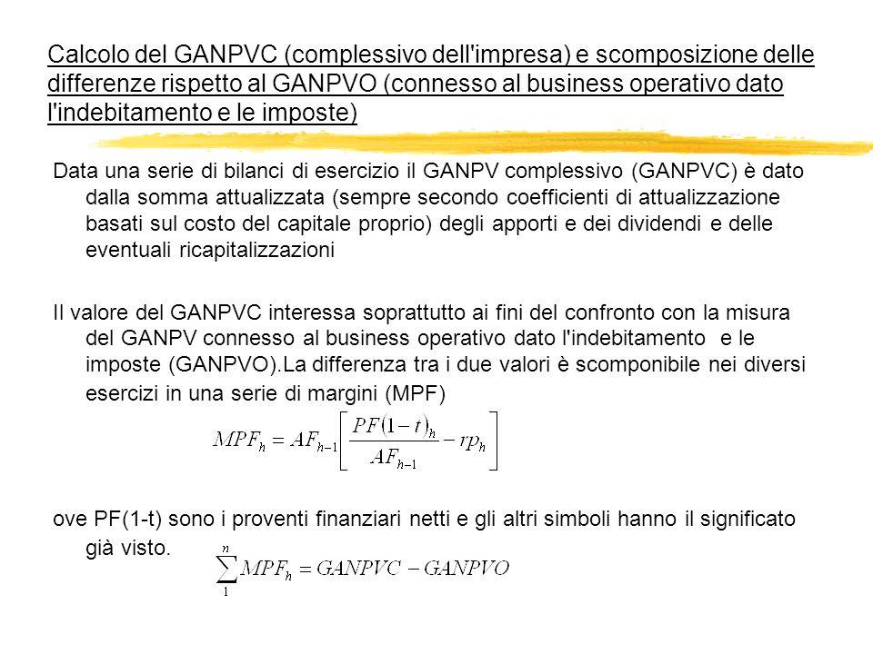 Calcolo del GANPVC (complessivo dell impresa) e scomposizione delle differenze rispetto al GANPVO (connesso al business operativo dato l indebitamento e le imposte)