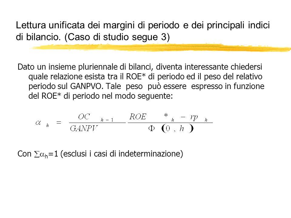 Lettura unificata dei margini di periodo e dei principali indici di bilancio. (Caso di studio segue 3)