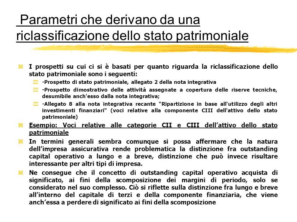 Parametri che derivano da una riclassificazione dello stato patrimoniale