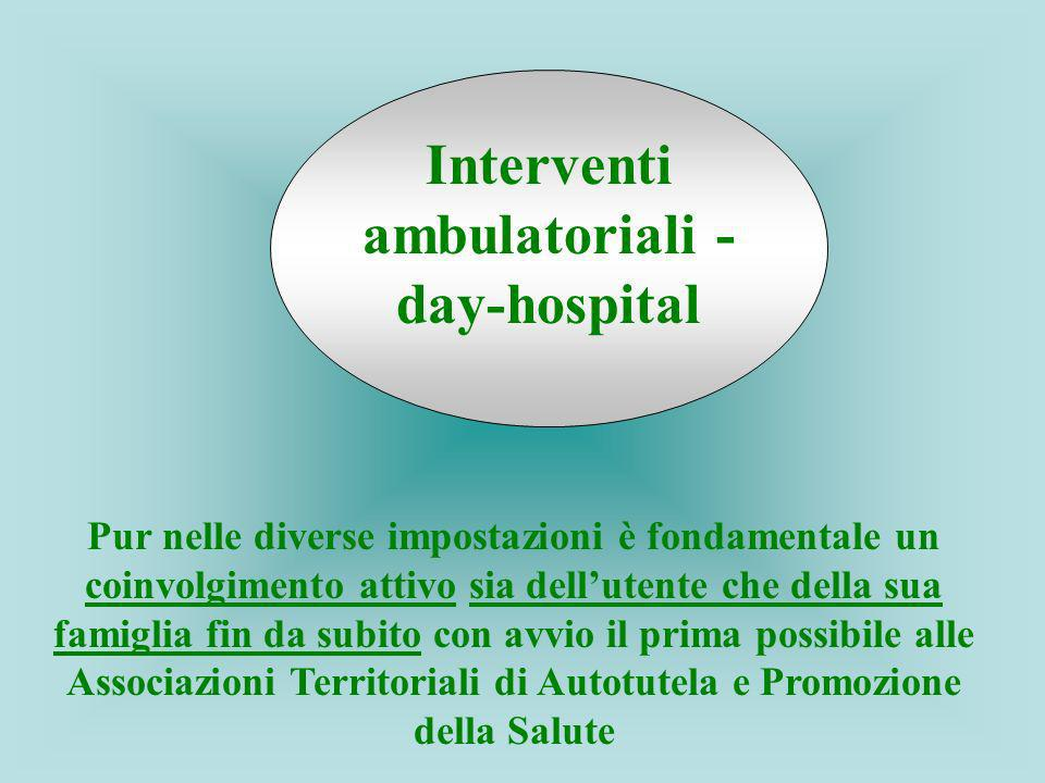 Interventi ambulatoriali - day-hospital