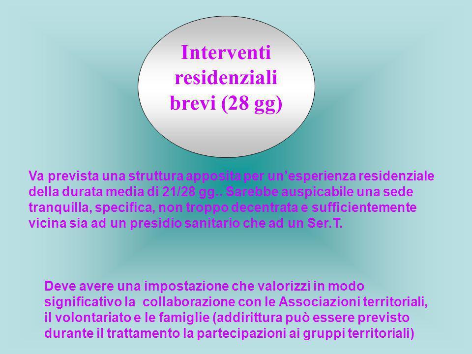 Interventi residenziali brevi (28 gg)