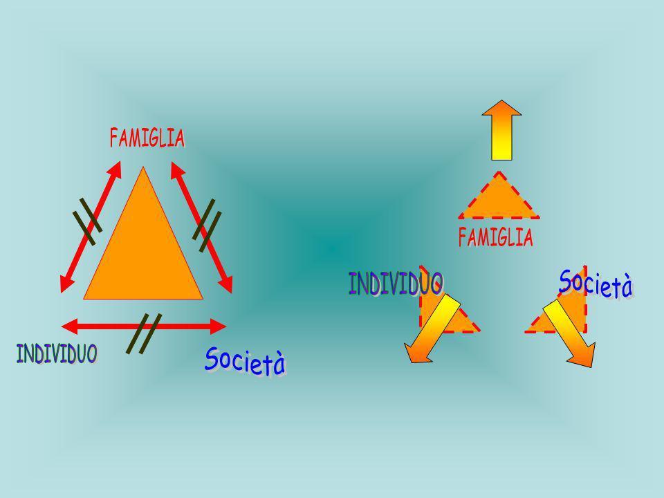 Società Società