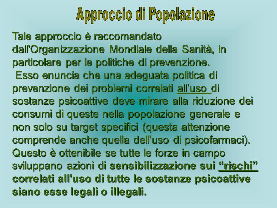 Approccio di Popolazione