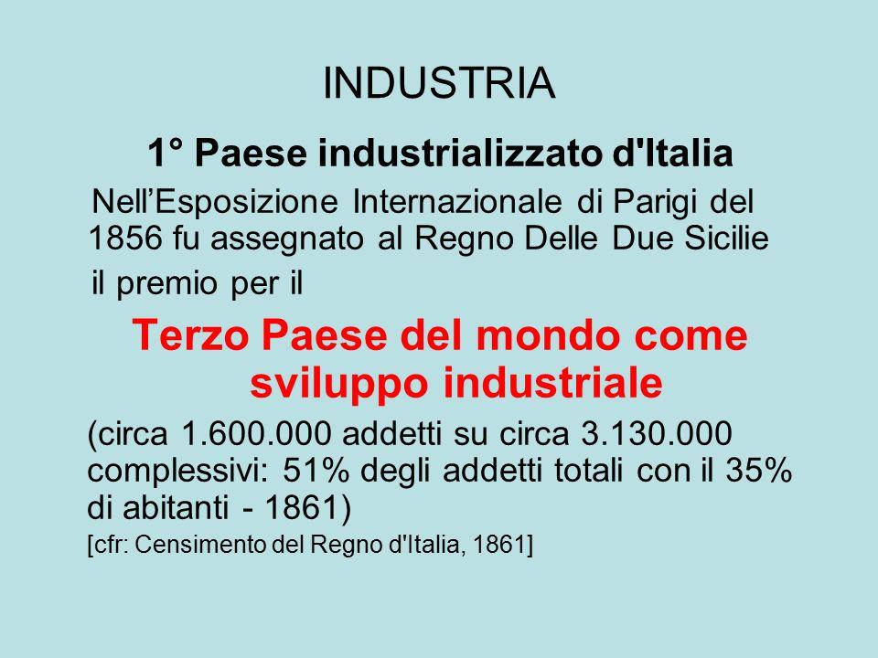 Terzo Paese del mondo come sviluppo industriale