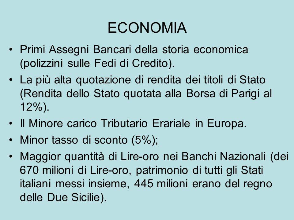 ECONOMIA Primi Assegni Bancari della storia economica (polizzini sulle Fedi di Credito).