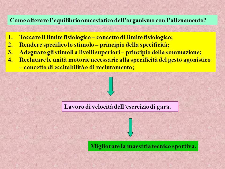 Come alterare l'equilibrio omeostatico dell'organismo con l'allenamento