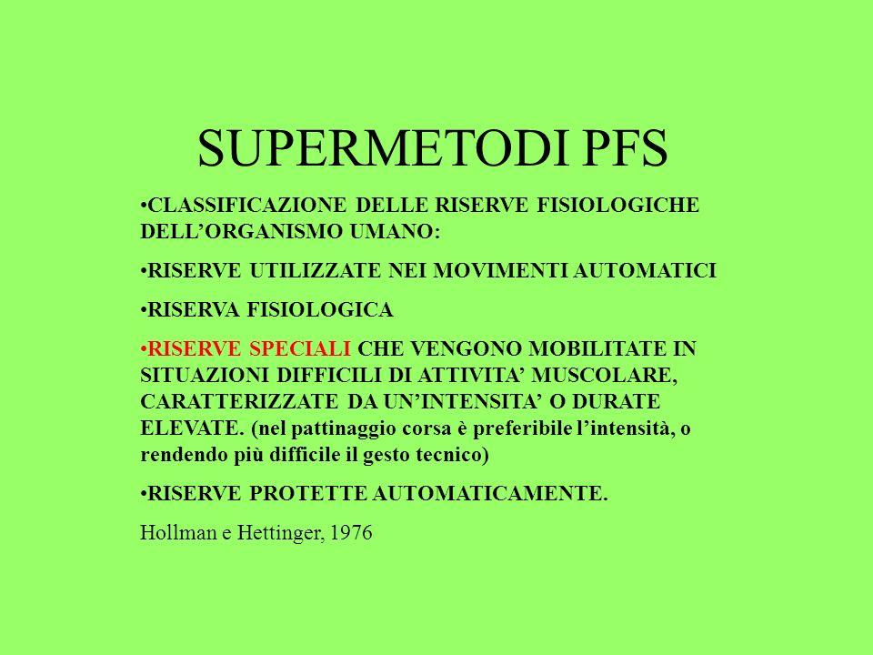 SUPERMETODI PFS CLASSIFICAZIONE DELLE RISERVE FISIOLOGICHE DELL'ORGANISMO UMANO: RISERVE UTILIZZATE NEI MOVIMENTI AUTOMATICI.